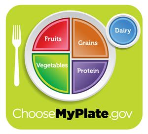 MyPlate.gov graphic